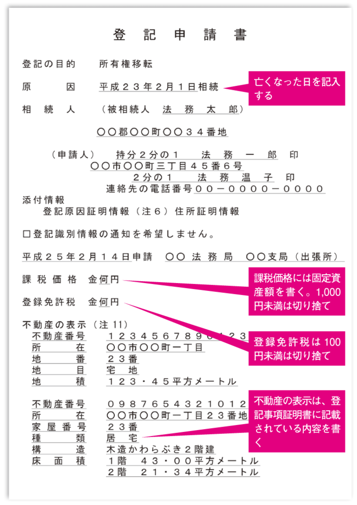 登記申請書の例