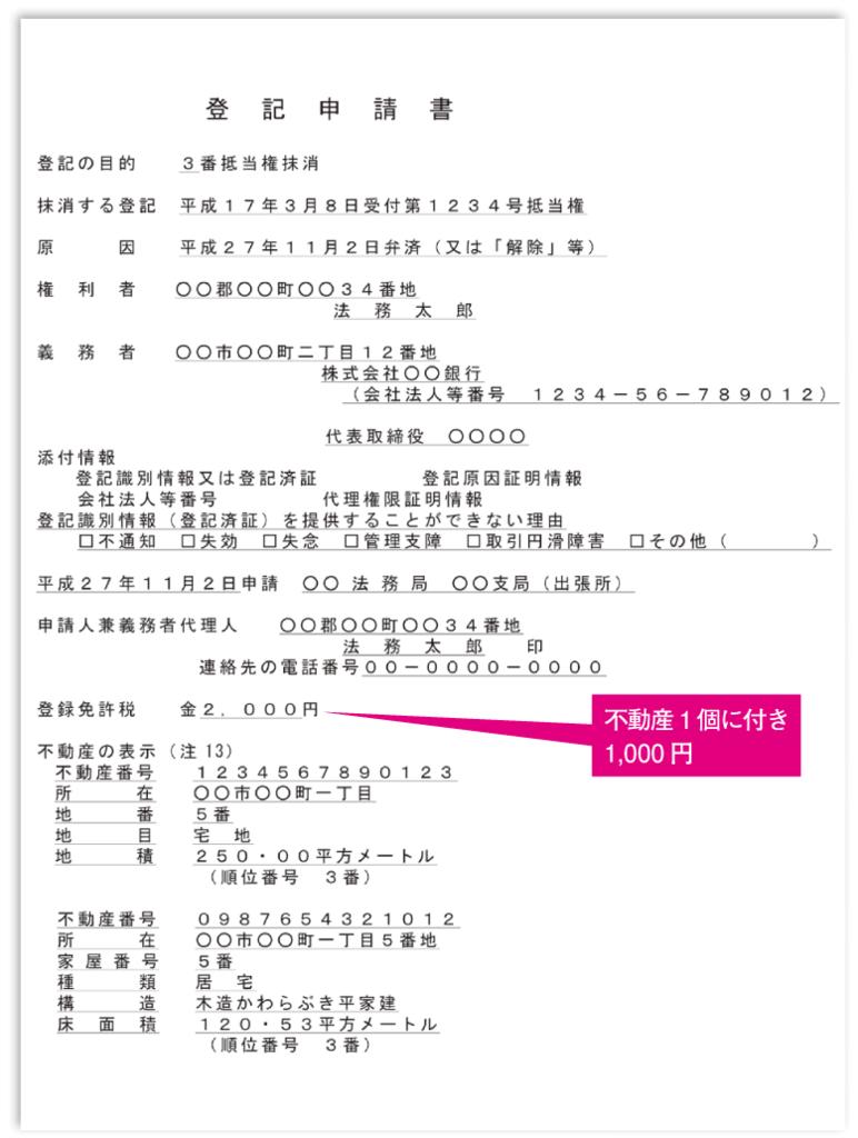 抵当権を抹消するときの登記申請書の例