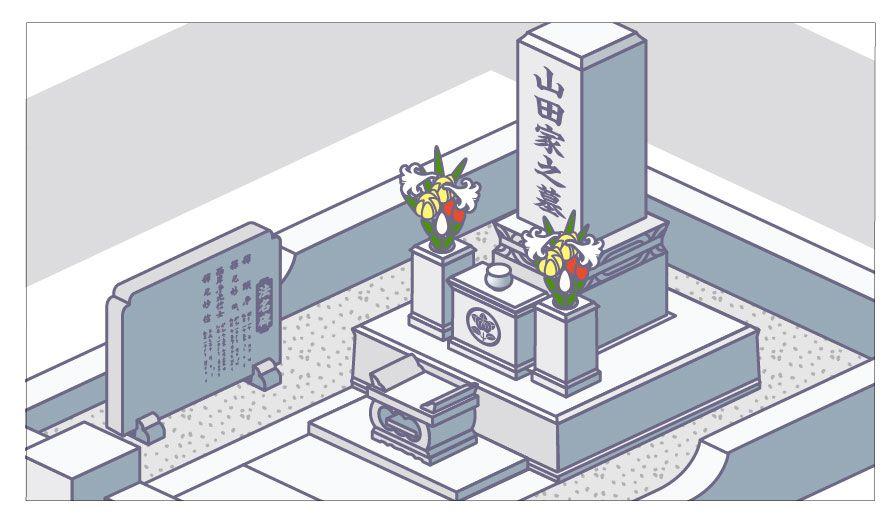豪華な和形墓石