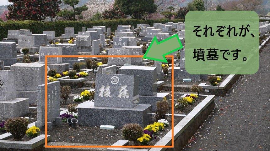 墳墓の解説