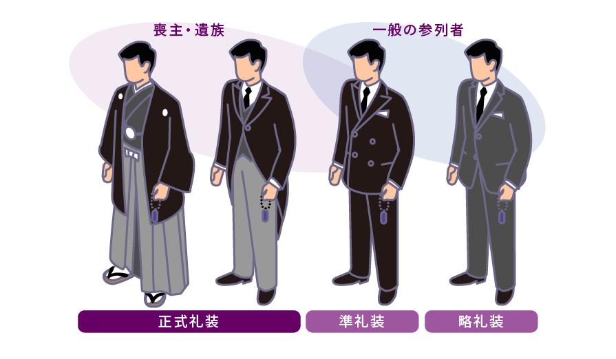 男性の喪服の種類