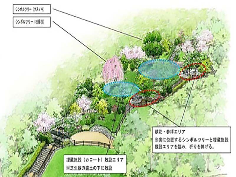 京都市営 深草墓地
