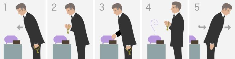 男性が立礼焼香を行っているイラスト
